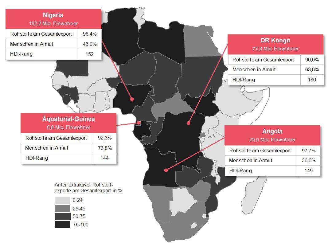 co2 ausstoß afrika