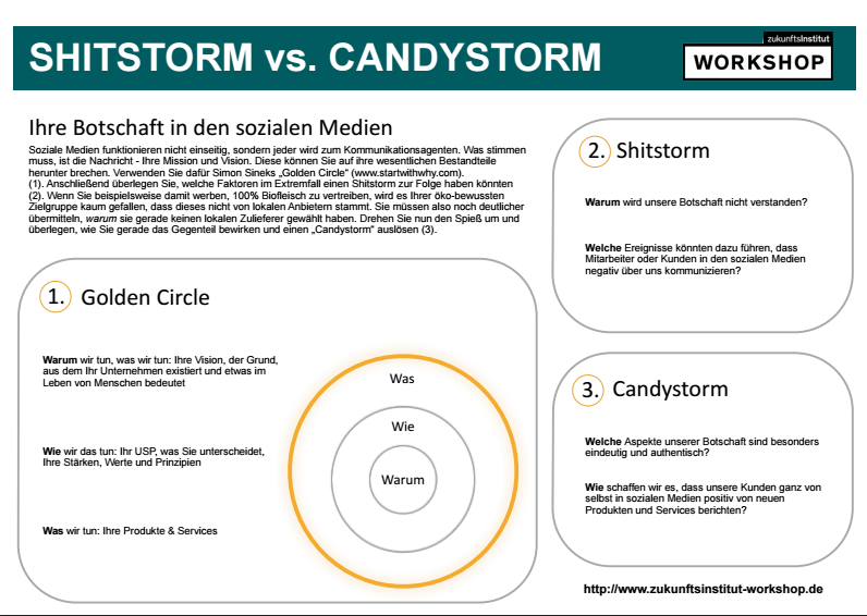 Candystorm